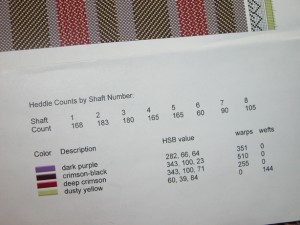 heddle_count